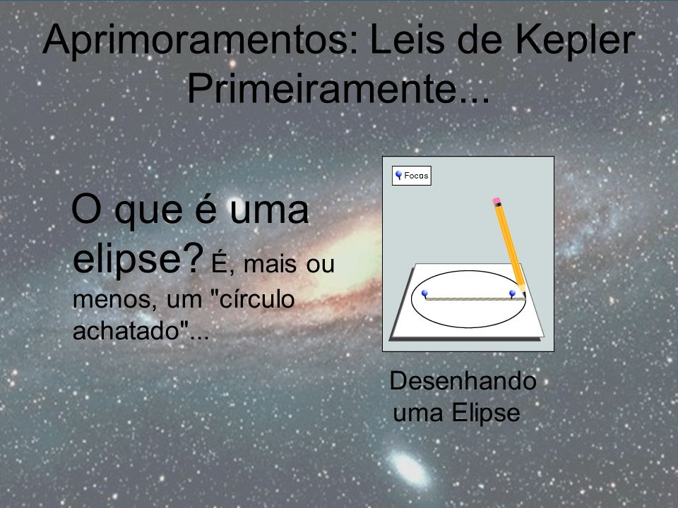 Aprimoramentos: Leis de Kepler Primeiramente...