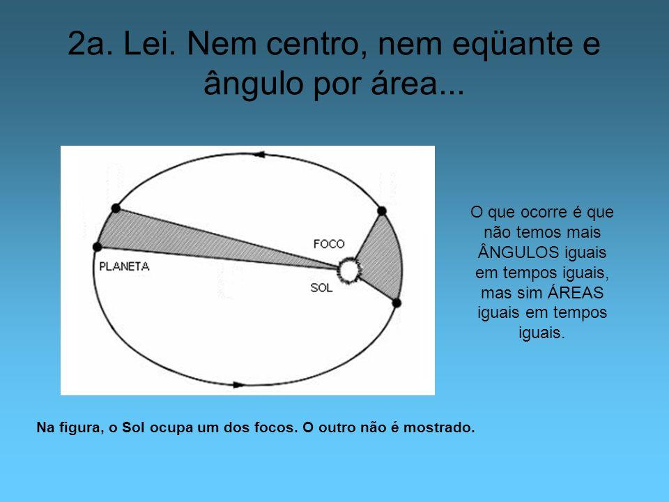 2a. Lei. Nem centro, nem eqüante e ângulo por área...