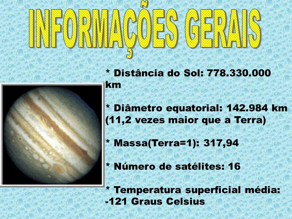 INFORMAÇÕES GERAIS * Distância do Sol: 778.330.000 km