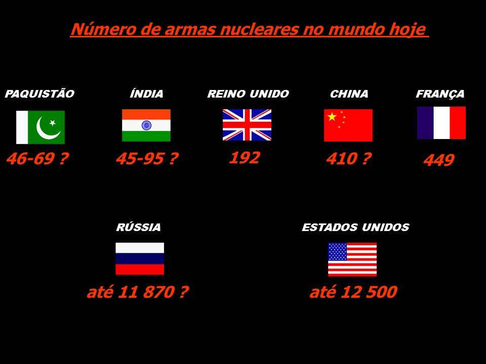 Número de armas nucleares no mundo hoje