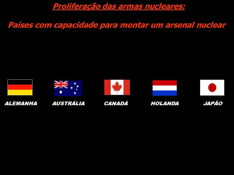 Proliferação das armas nucleares: