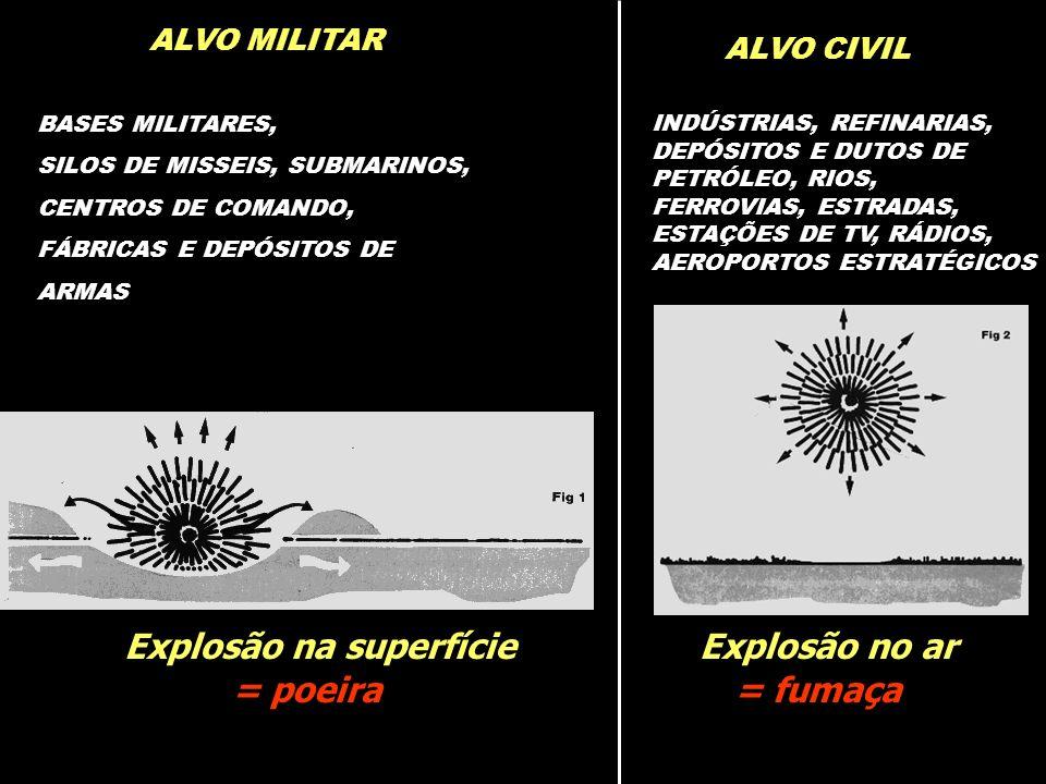 Explosão na superfície Explosão no ar = poeira = fumaça