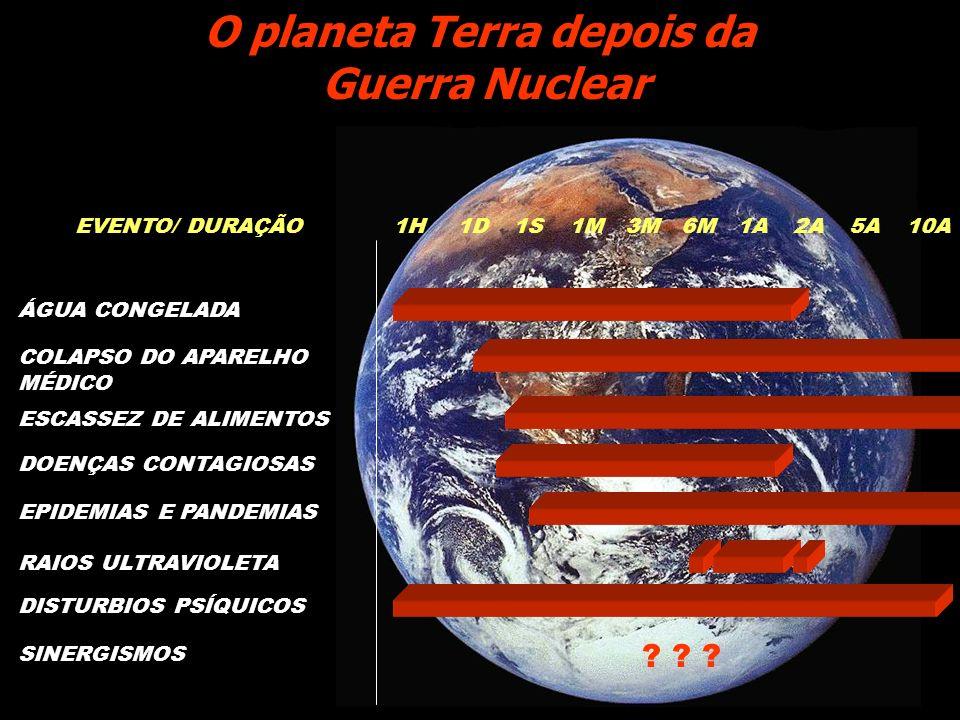 O planeta Terra depois da