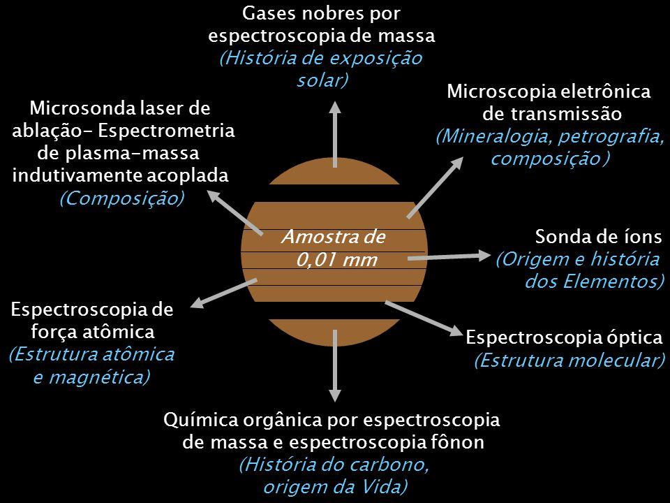 espectroscopia de massa (História de exposição solar)