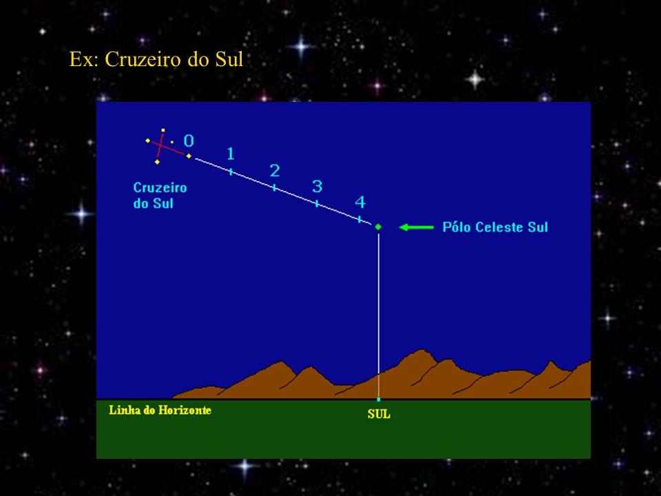 Ex: Cruzeiro do Sulhttp://www.silvestre.eng.br/astronomia/astrodicas/orientac/ colocar foto do cruzeiro do sol.
