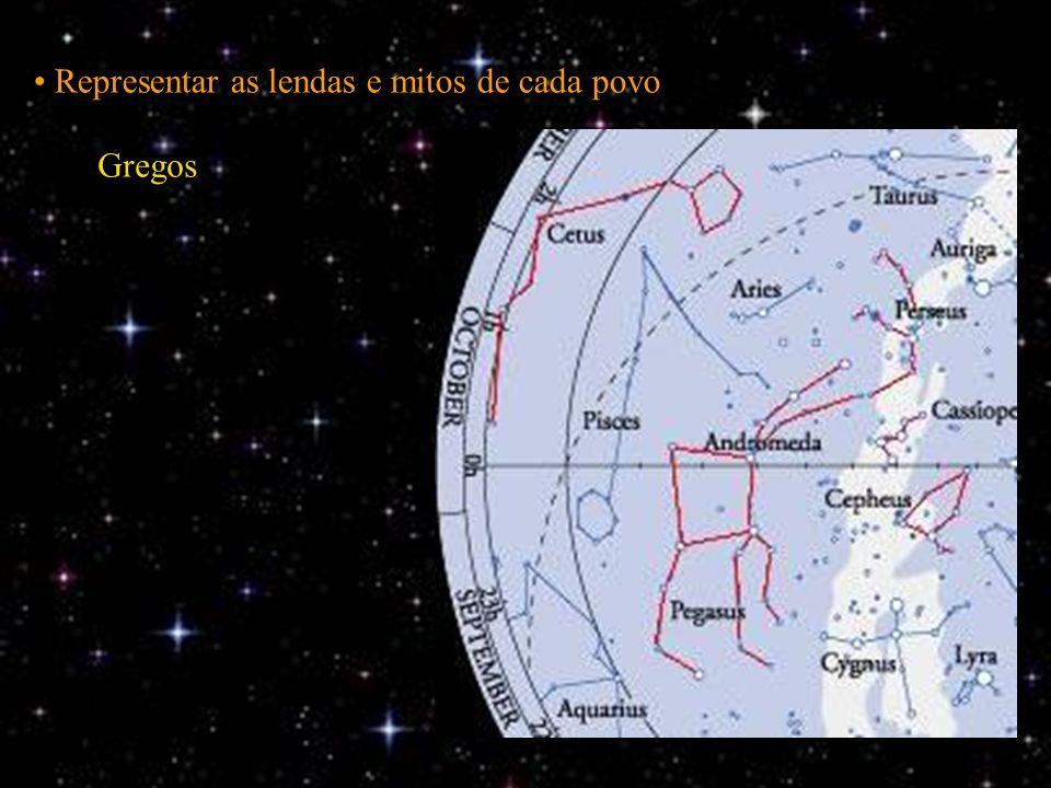 Representar as lendas e mitos de cada povo