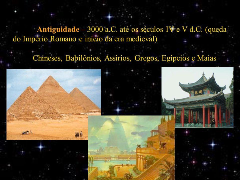 Antiguidade – 3000 a. C. até os séculos IV e V d. C