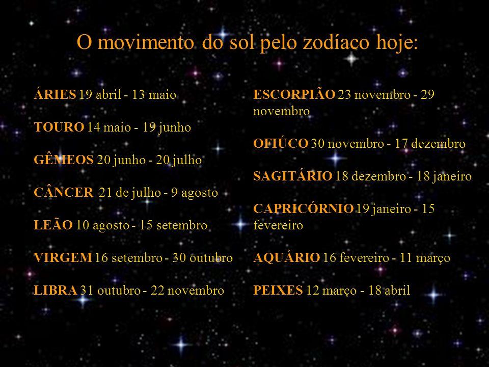 O movimento do sol pelo zodíaco hoje: