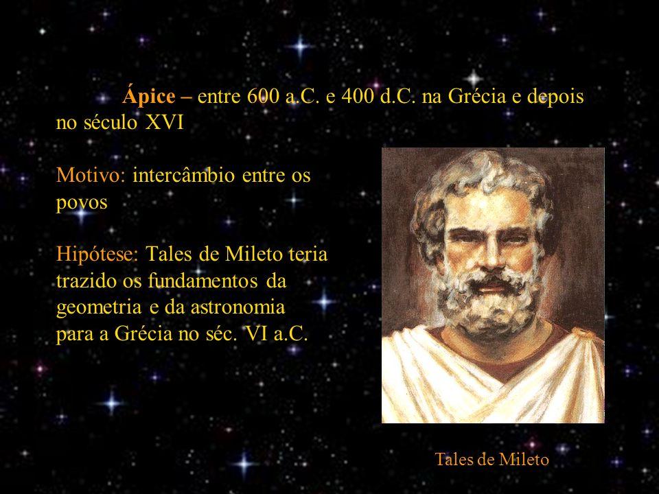 Ápice – entre 600 a.C. e 400 d.C. na Grécia e depois no século XVI Motivo: intercâmbio entre os povos Hipótese: Tales de Mileto teria trazido os fundamentos da geometria e da astronomia para a Grécia no séc. VI a.C.