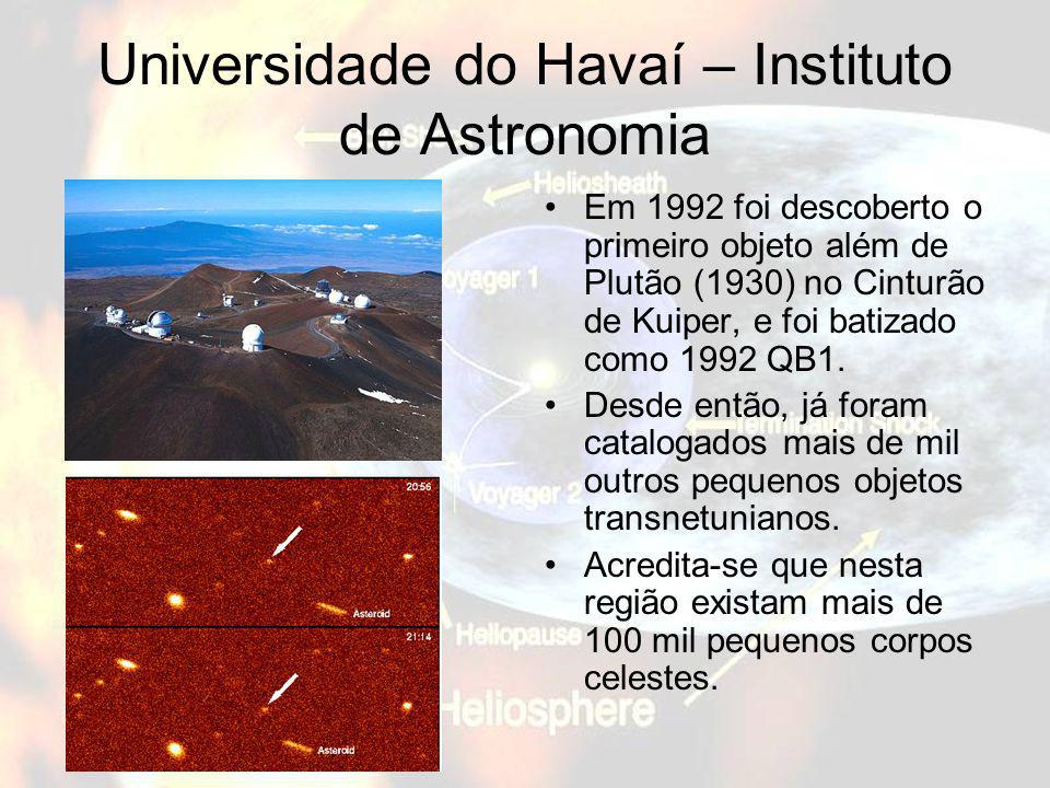 Universidade do Havaí – Instituto de Astronomia