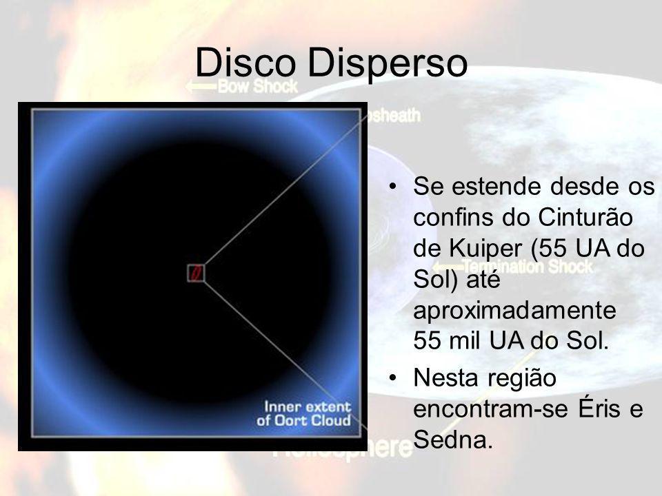 Disco DispersoSe estende desde os confins do Cinturão de Kuiper (55 UA do Sol) até aproximadamente 55 mil UA do Sol.