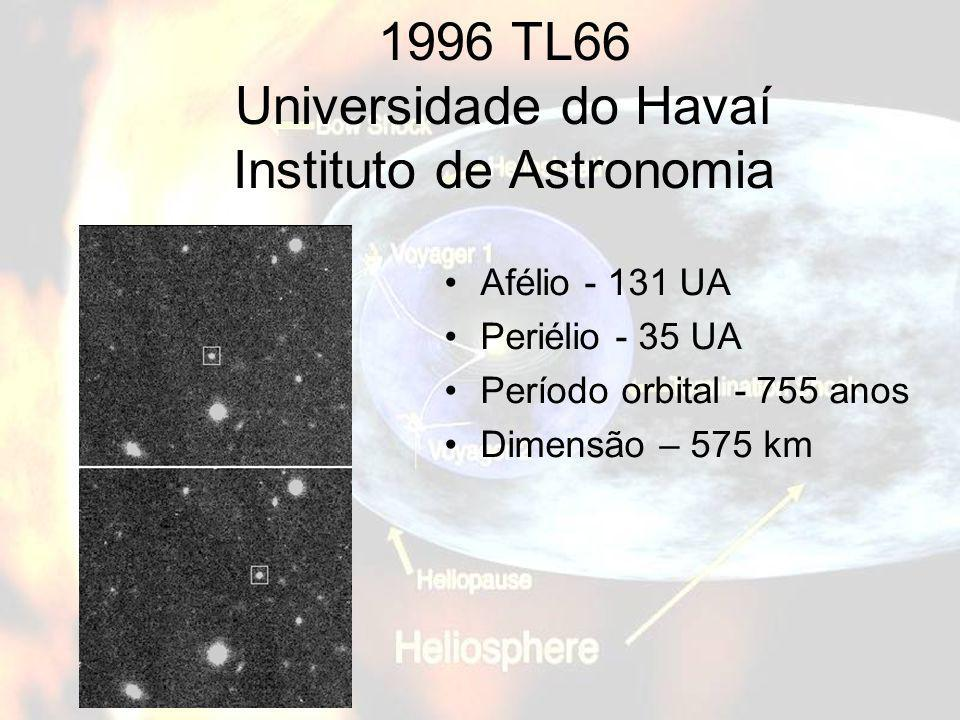 1996 TL66 Universidade do Havaí Instituto de Astronomia