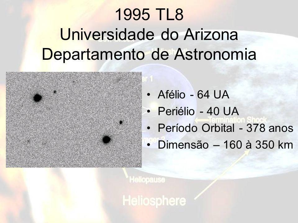 1995 TL8 Universidade do Arizona Departamento de Astronomia