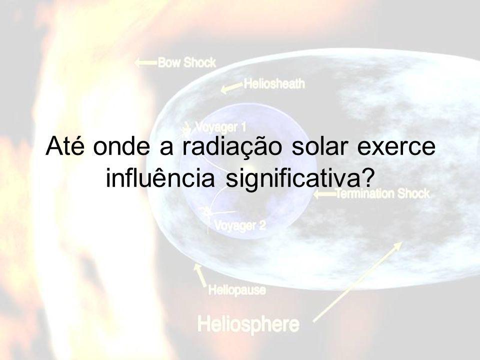 Até onde a radiação solar exerce influência significativa