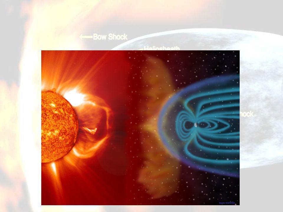 A magnetosfera terrestre funciona como um escudo protetor, ou seja, uma espécie de barreira que protege nosso planeta e desvia a maior parte das partículas energéticas provenientes do Sol.