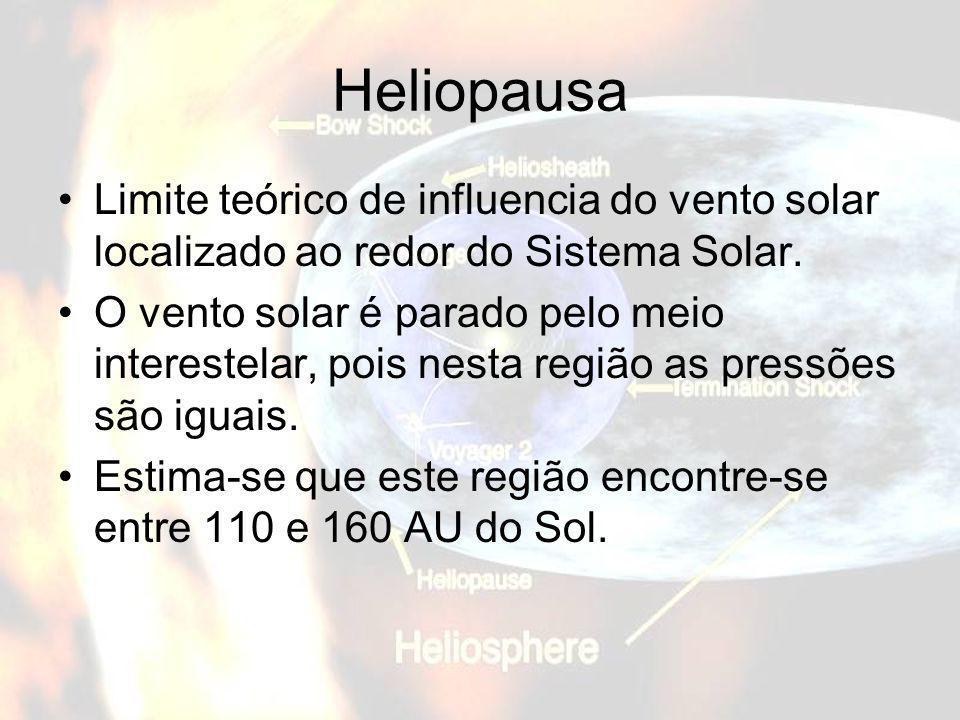 HeliopausaLimite teórico de influencia do vento solar localizado ao redor do Sistema Solar.