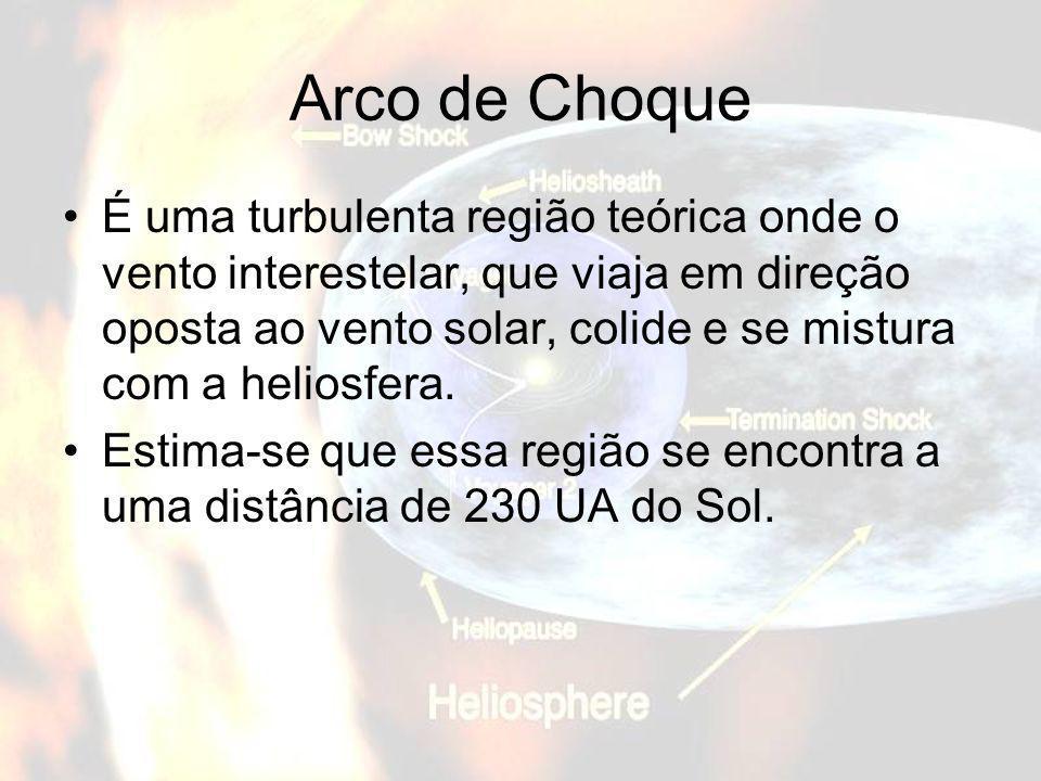 Arco de Choque