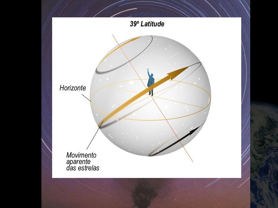 Os demais astros, devido à rotação da Terra, também se movimentam (aparentemente) ao longo do tempo, como por exemplo estas estrelas mostradas na figura.