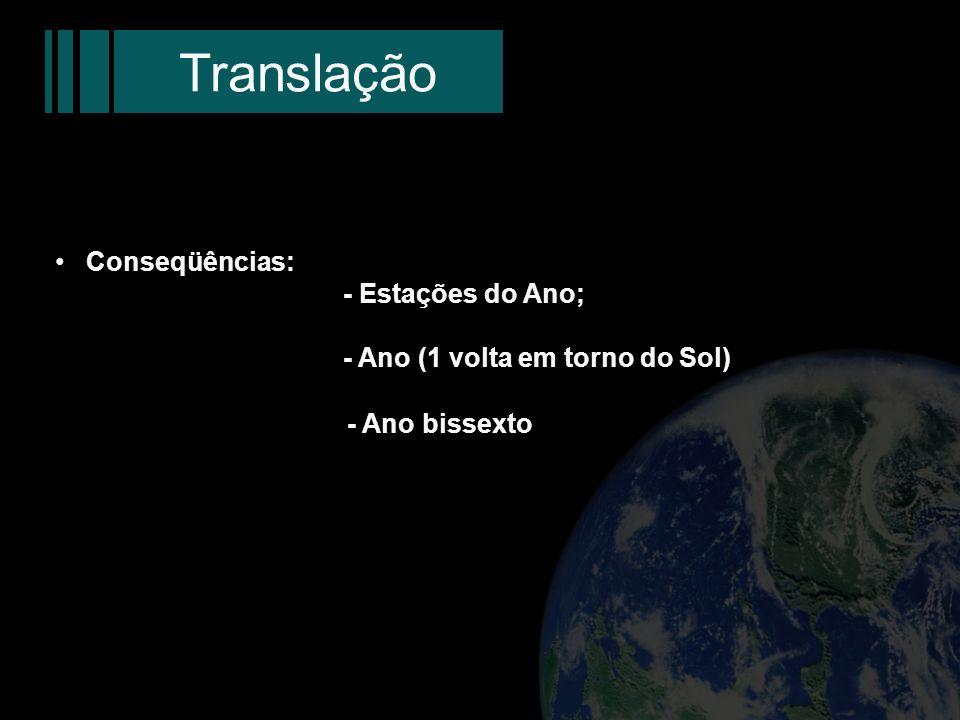 Translação Conseqüências: - Estações do Ano;