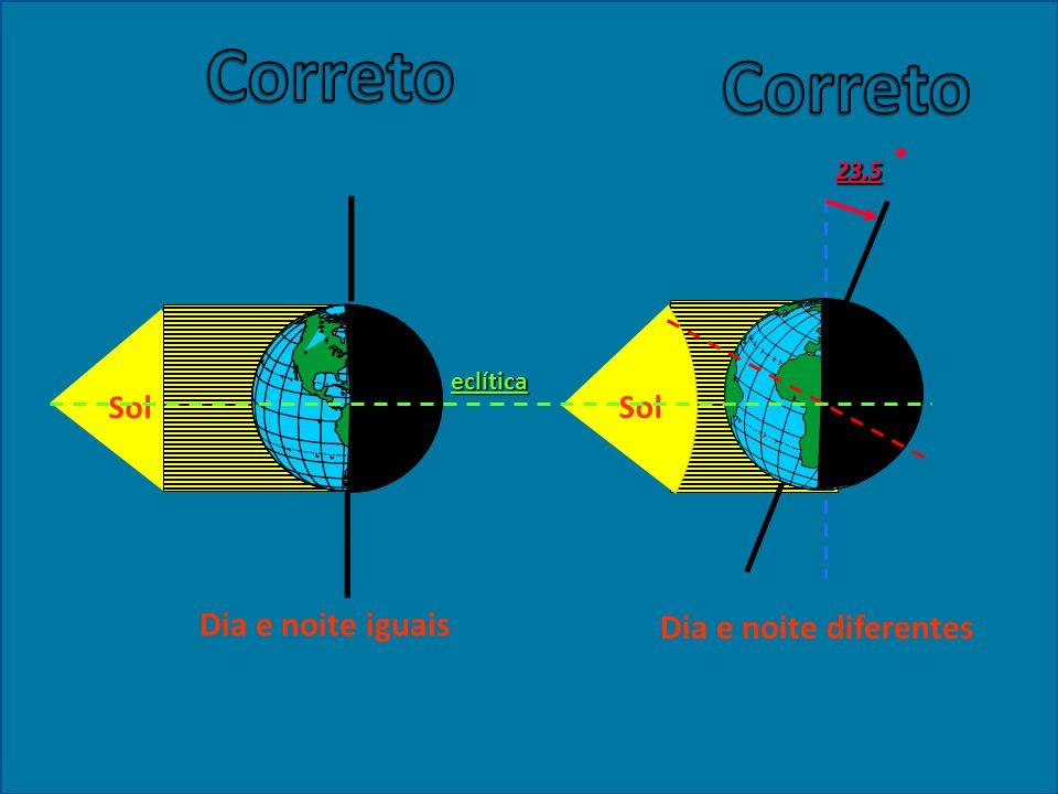 Correto Correto Dia e noite iguais Dia e noite diferentes Sol Sol 23,5