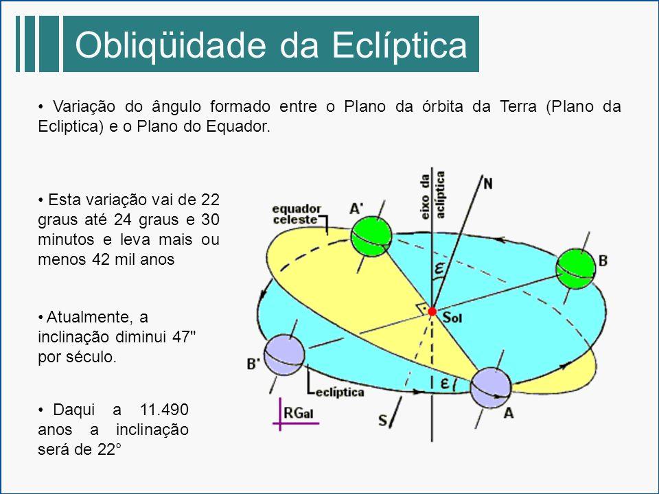 Obliqüidade da Eclíptica