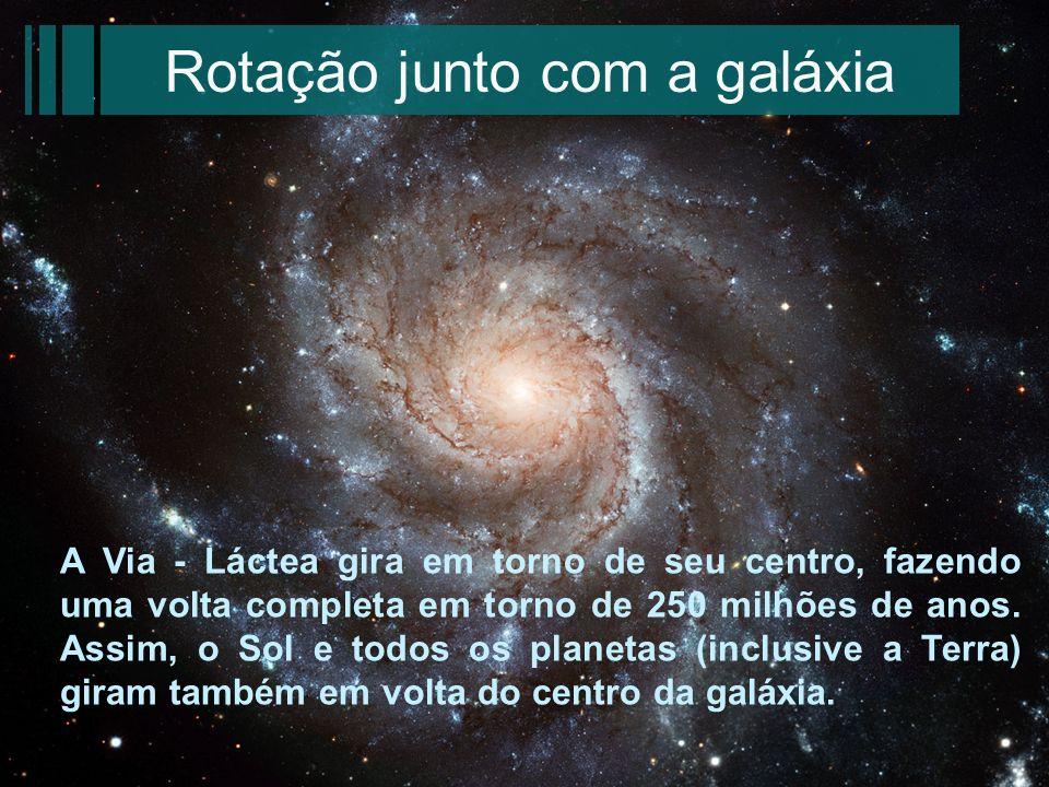 Rotação junto com a galáxia