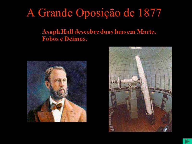 A Grande Oposição de 1877 Asaph Hall descobre duas luas em Marte,