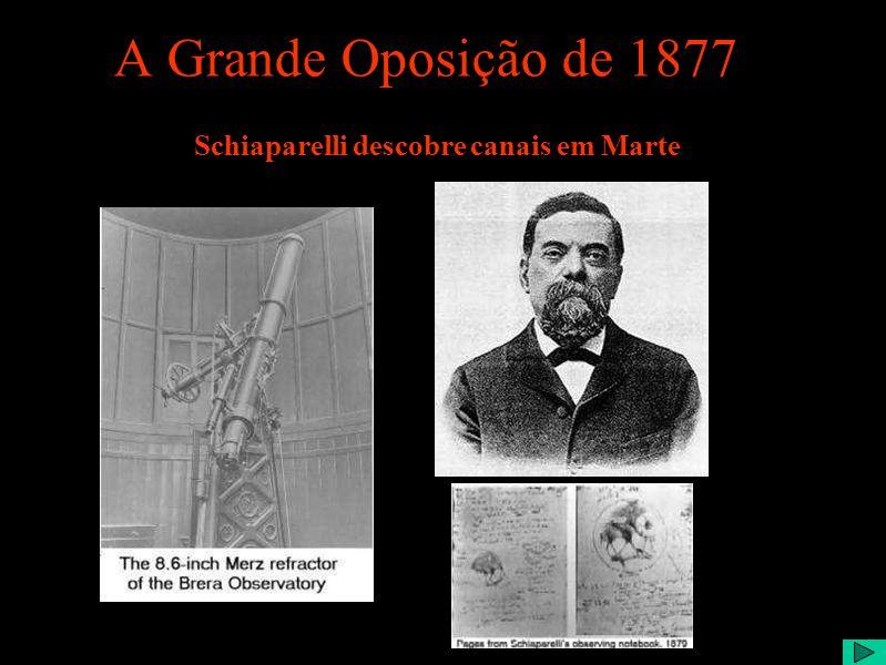 A Grande Oposição de 1877 Schiaparelli descobre canais em Marte
