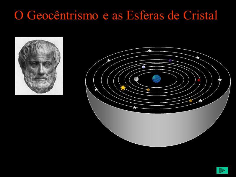 O Geocêntrismo e as Esferas de Cristal