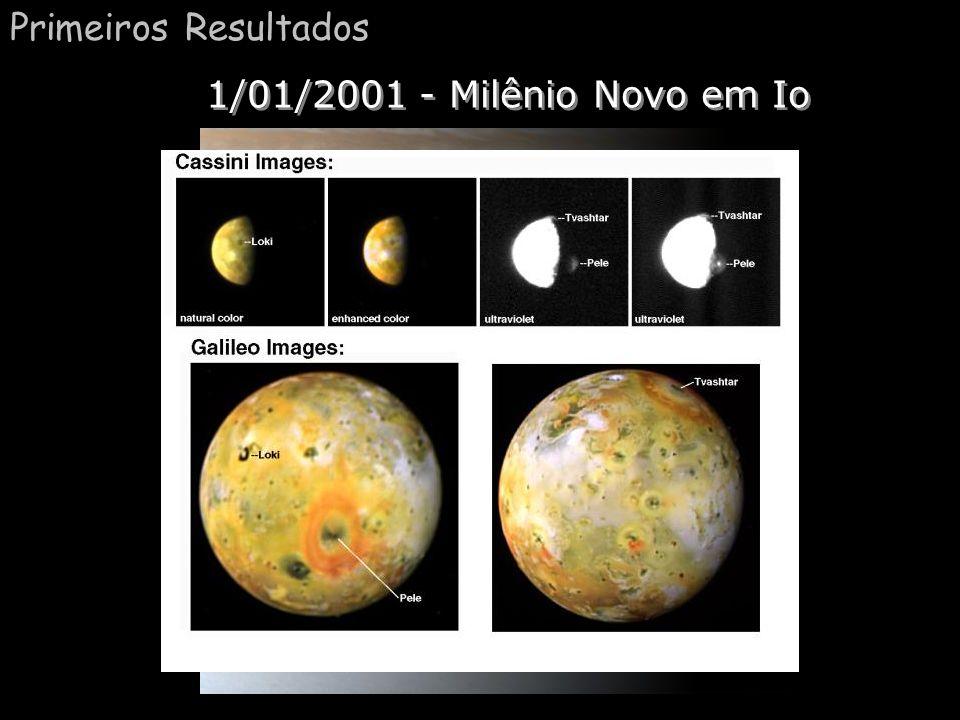 Primeiros Resultados 1/01/2001 - Milênio Novo em Io