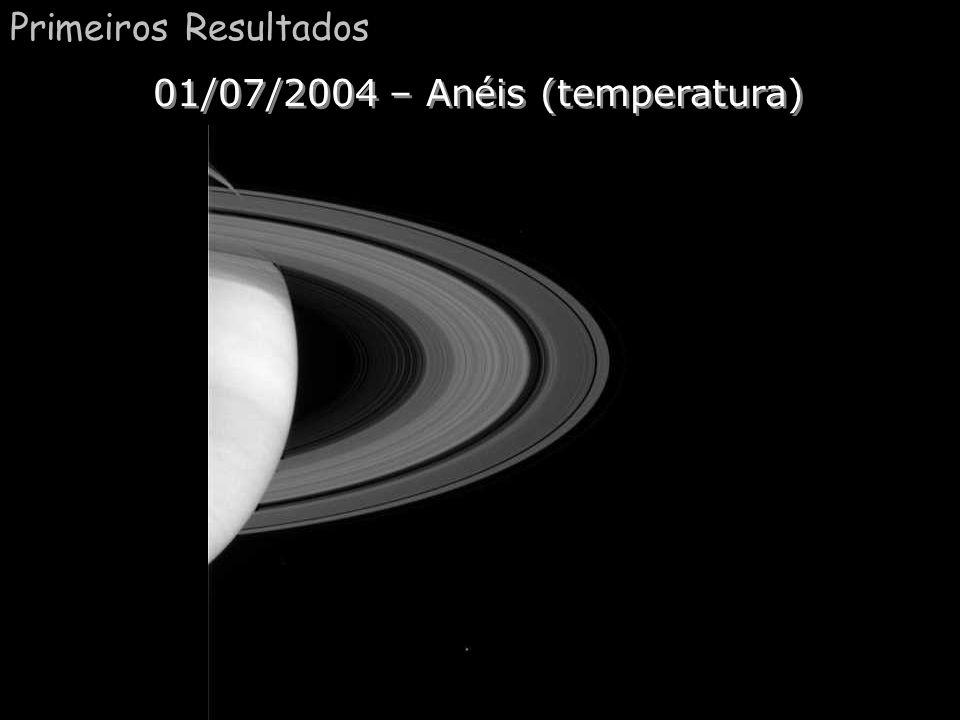 01/07/2004 – Anéis (temperatura)