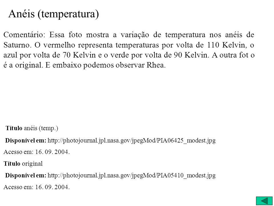Anéis (temperatura)