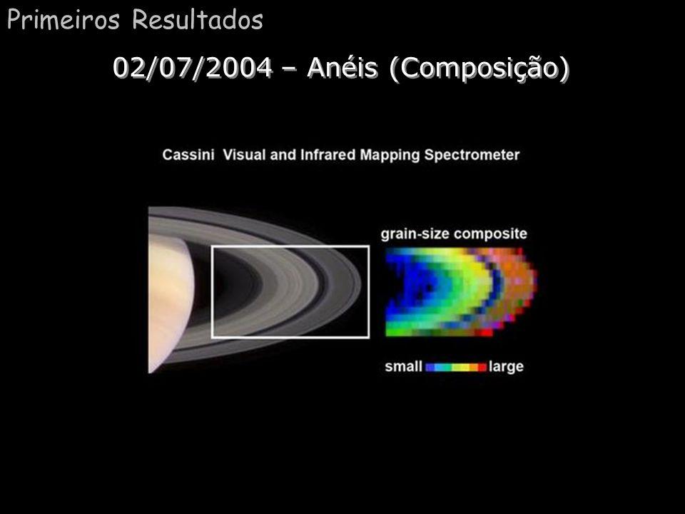 02/07/2004 – Anéis (Composição)