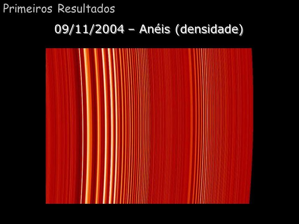 Primeiros Resultados 09/11/2004 – Anéis (densidade)