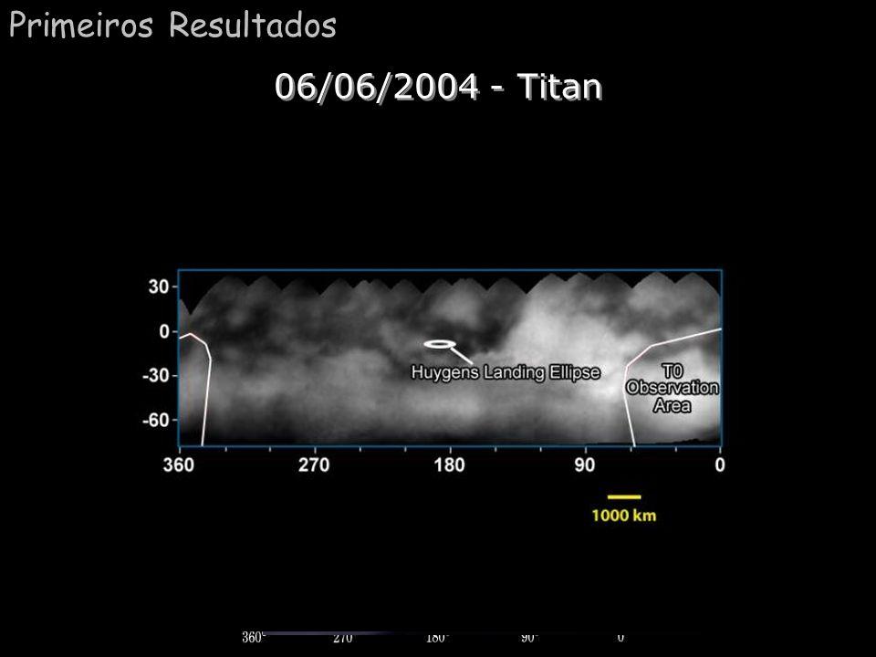 Primeiros Resultados 06/06/2004 - Titan