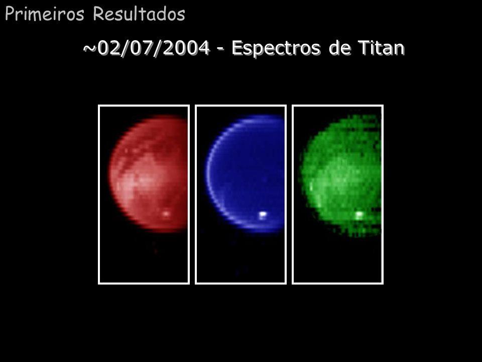 ~02/07/2004 - Espectros de Titan