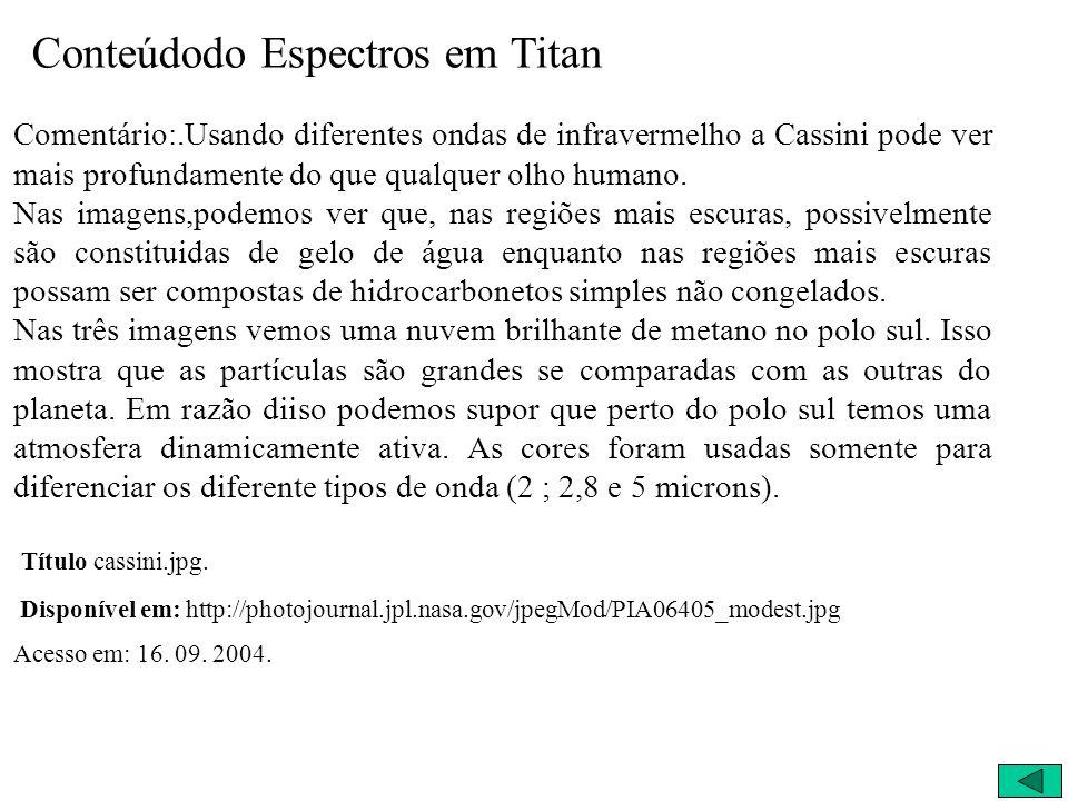 Conteúdodo Espectros em Titan