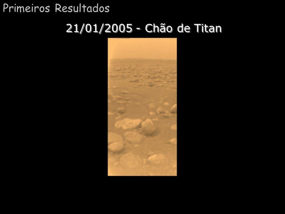 Primeiros Resultados 21/01/2005 - Chão de Titan
