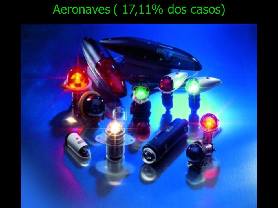 Aeronaves ( 17,11% dos casos)