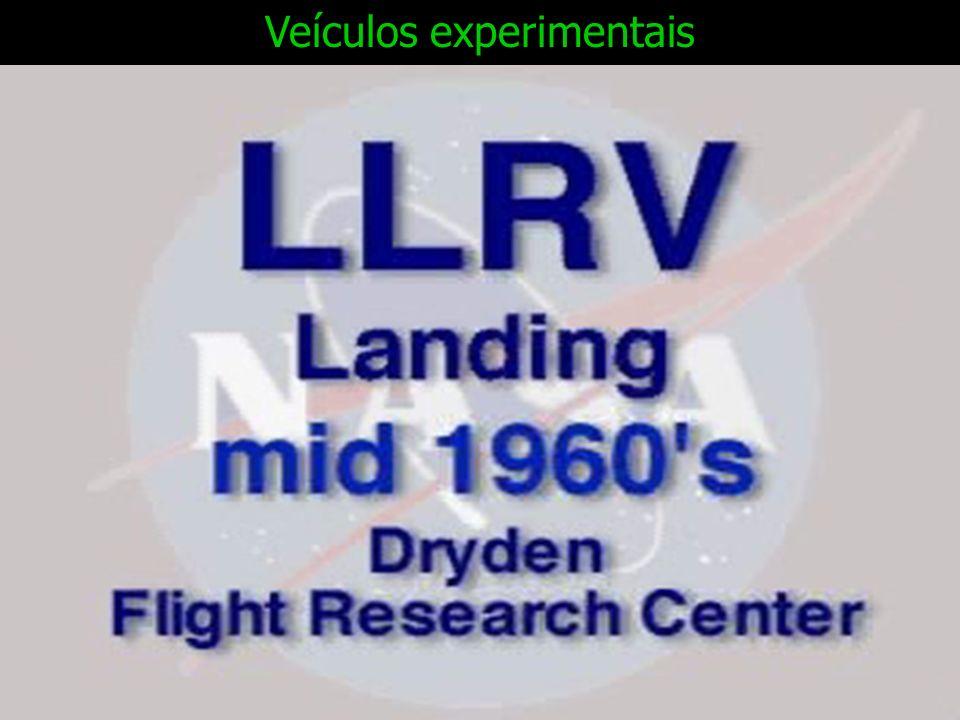 Veículos experimentais