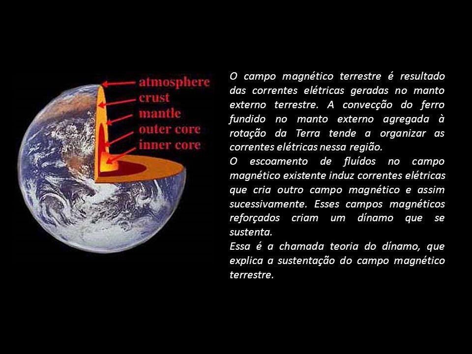 O campo magnético terrestre é resultado das correntes elétricas geradas no manto externo terrestre. A convecção do ferro fundido no manto externo agregada à rotação da Terra tende a organizar as correntes elétricas nessa região.