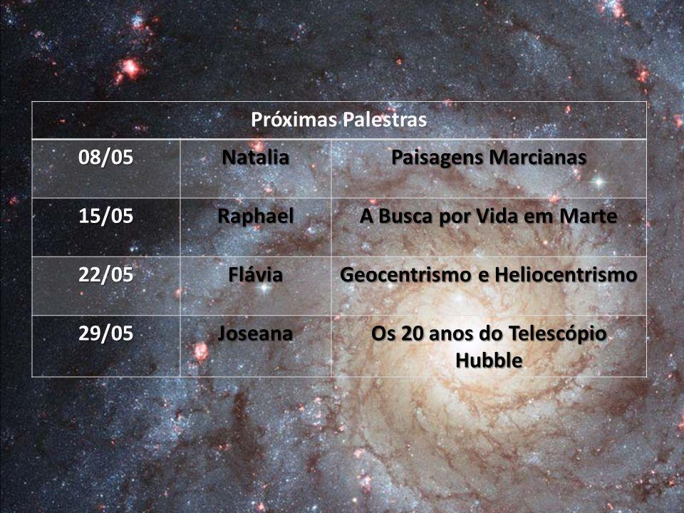 A Busca por Vida em Marte 22/05 Flávia Geocentrismo e Heliocentrismo