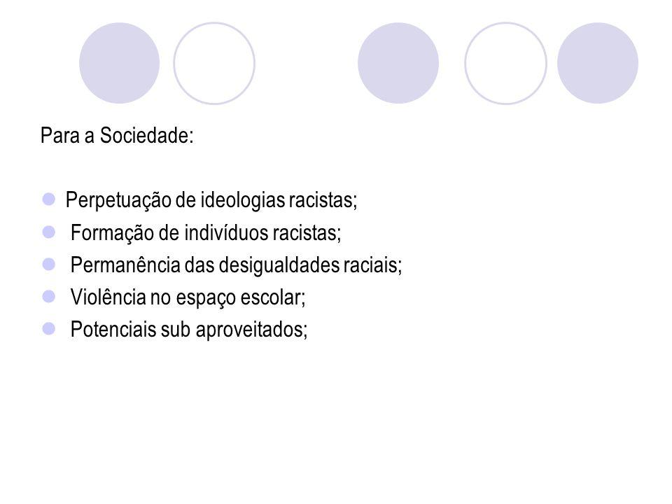 Para a Sociedade: Perpetuação de ideologias racistas; Formação de indivíduos racistas; Permanência das desigualdades raciais;
