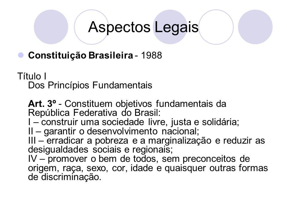 Aspectos Legais Constituição Brasileira - 1988
