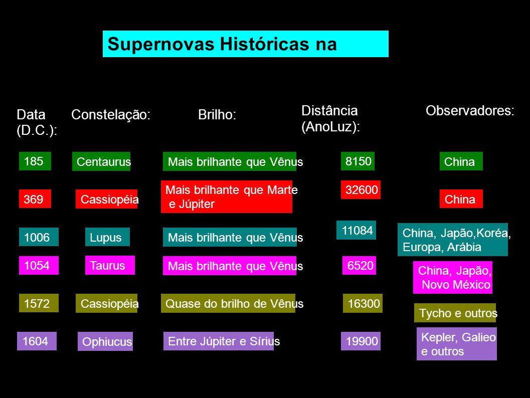 Supernovas Históricas na Galáxia