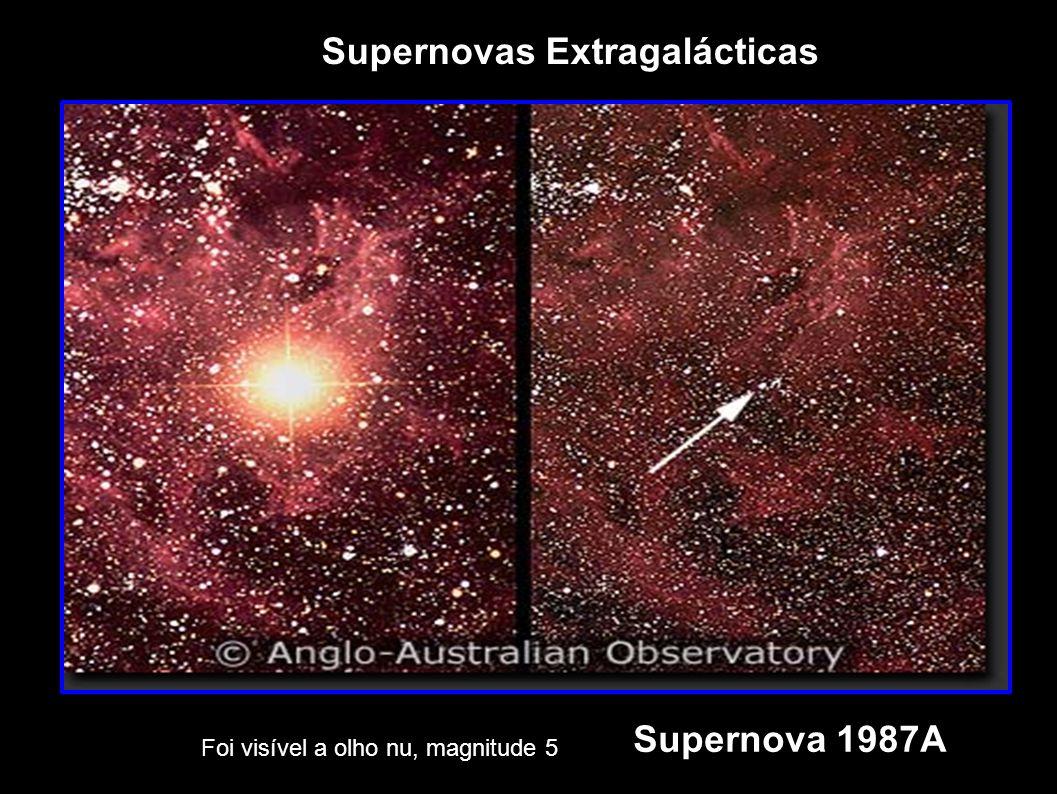 Supernovas Extragalácticas