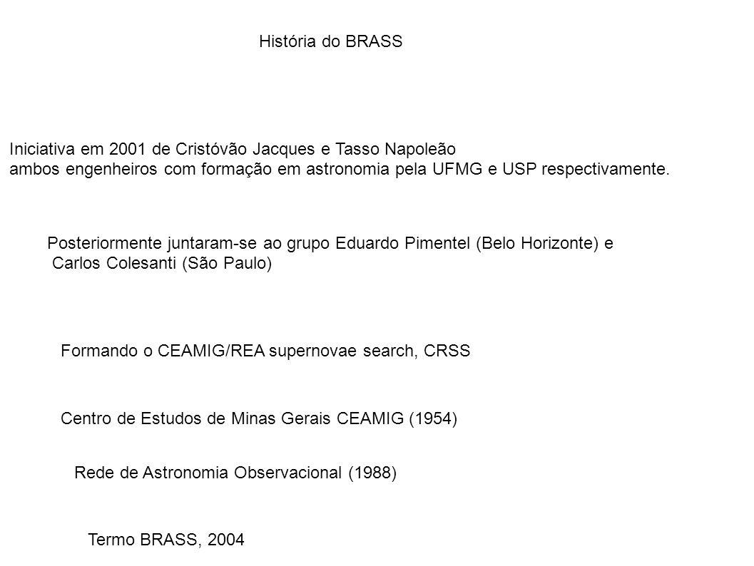 História do BRASS Iniciativa em 2001 de Cristóvão Jacques e Tasso Napoleão.