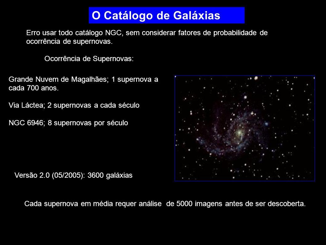 O Catálogo de Galáxias Erro usar todo catálogo NGC, sem considerar fatores de probabilidade de. ocorrência de supernovas.
