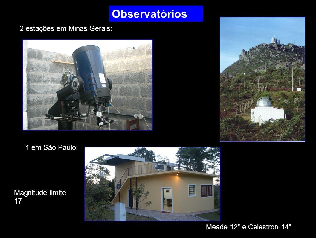 Observatórios 2 estações em Minas Gerais: 1 em São Paulo: