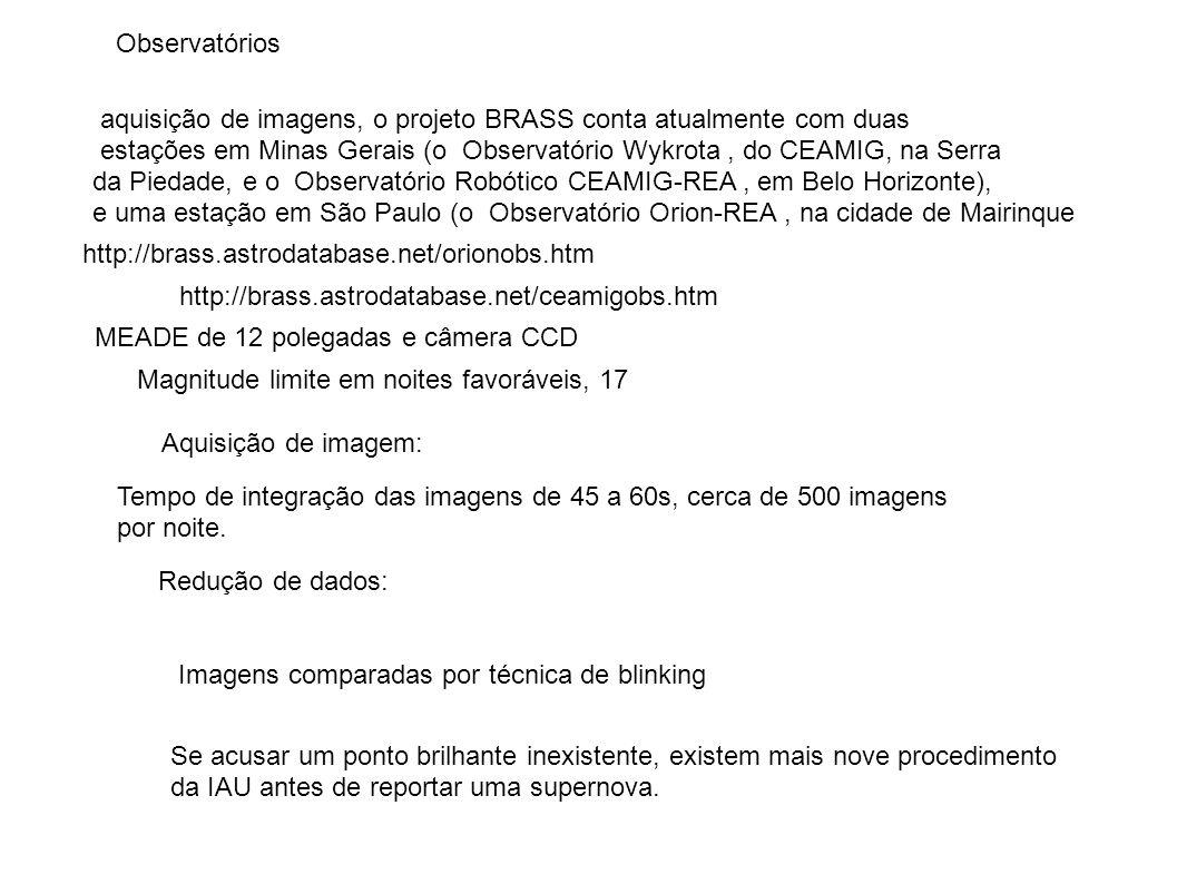 Observatórios aquisição de imagens, o projeto BRASS conta atualmente com duas.